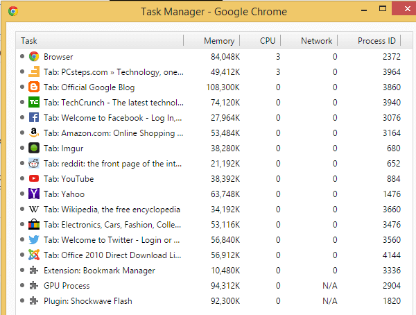 Reduse Chrome RAM Usage, with The Great Suspender 01