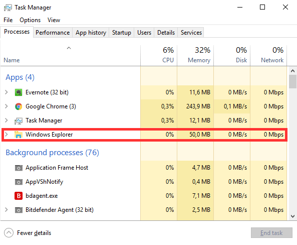 The Most Important Windows Processes In The Task Manager