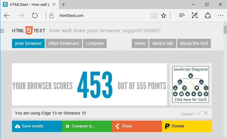 Fastest Browser