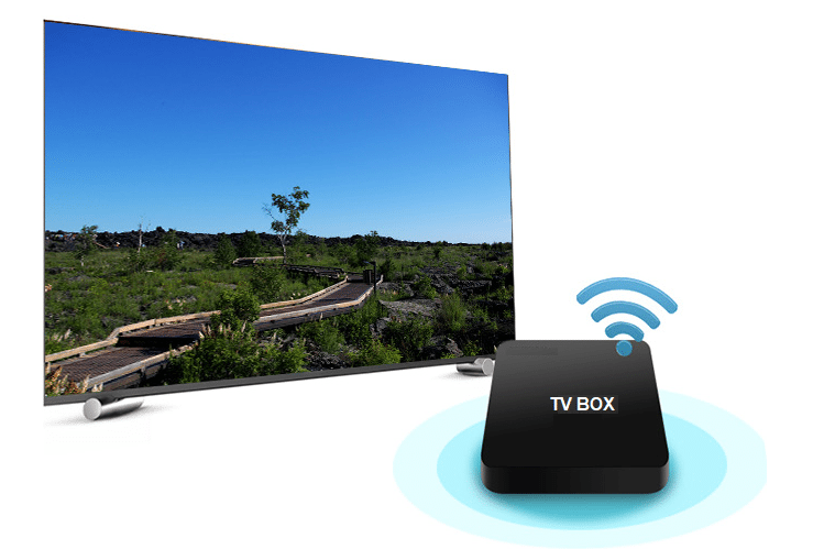 What a TV Box is and Why Purchasing it is Worth it