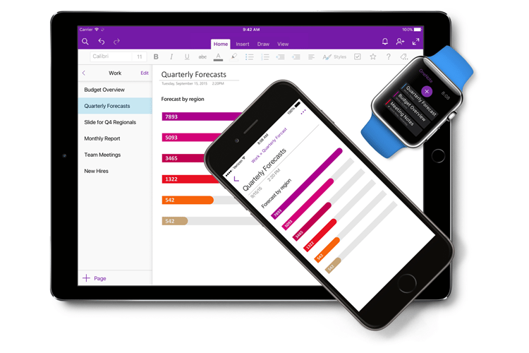 How To Get The Most Of Windows OneNote