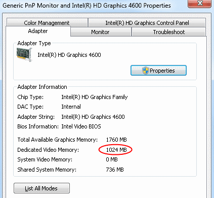 Do You Really Need A Dedicated GPU On Your PC Or Laptop